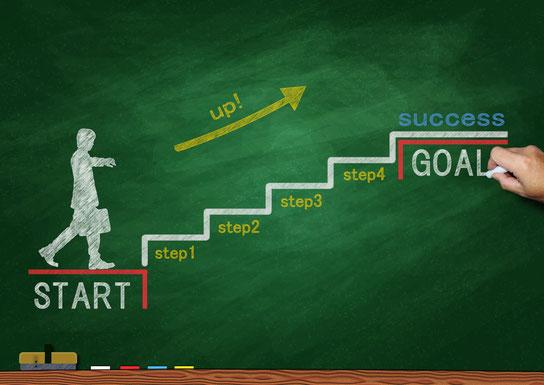 段取り力をアップするためにはゴール設定が重要
