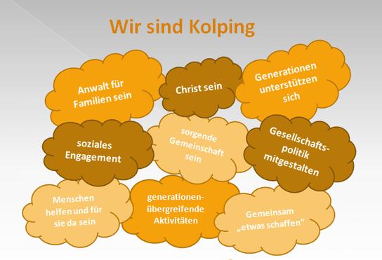 Kolpingsfamilie Haste / Dodesheide bei der Gebrauchtkleidersammlung 2014
