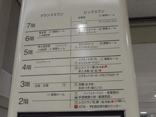 京都競馬場 場内散歩 館内 案内標識