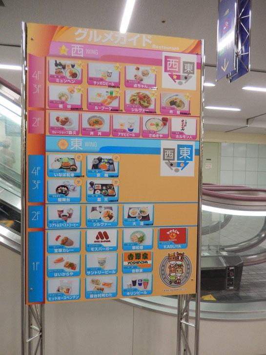 阪神競馬場 グルメマップ