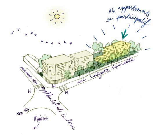 """Esquisse générique du projet d'habitat participatif """"Les petits ruisseaux"""" à Blègles, accompagné par Faire-Ville"""