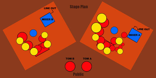 Stage Plan - Two Drums To Drum