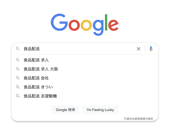 「食品配送 きつい」でGoogle検索したときの予測変換