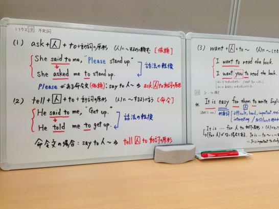 授業はホワイトボードなどに書きながら行います。
