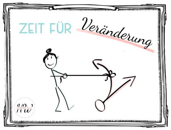 Logodesign Veränderung Redesign Sketchnotes