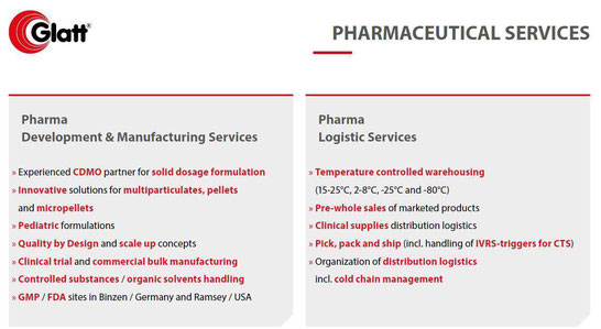 Table with overview of pharmaceutical services of Glatt
