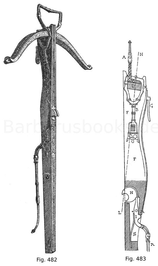 Fig. 482. Jagd-Armbrust Ludwigs XII. von Frankreich mit geätztem und vergoldetem Stahlbogen. An der Säule aus Ahornholz finden sich ornamentale Einlagen im Bein, die gemalten Wappen von Frankreich und Mailand, ferner in Reliefeinlagen der Orden des Stache