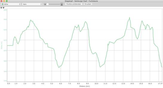 """Höhenprofil GPX Track """"9 km """"Gipfeltour"""" – über die drei höchsten Gipfel des Westerwaldes"""""""