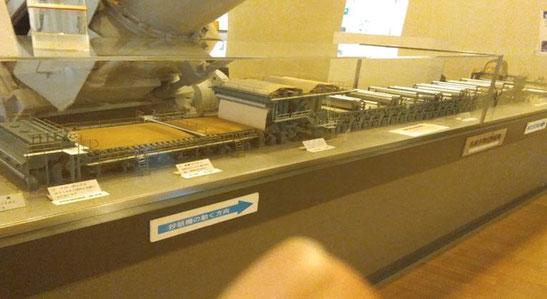 長網多筒式抄紙機 模型