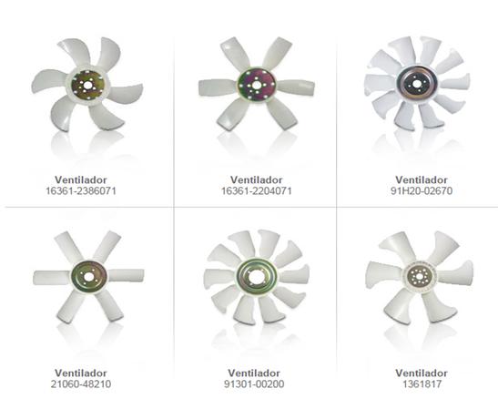 ventiladores enfriamiento montacargas mexico