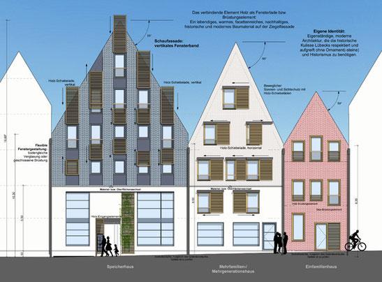 Gründerviertel Lübeck projekte well be architekten ingenieure