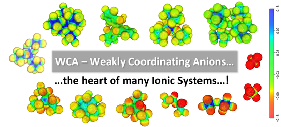 WCA - Weakly Coordinating Anions