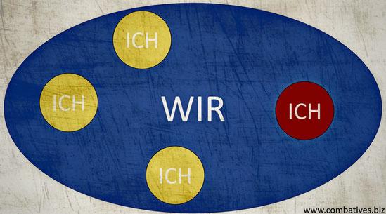 """""""ICH""""-Szenario vs. """"WIR""""-Szenario"""