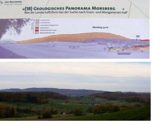 oben: Geolog. Panorama Morsberg - Ausschnitt aus Tafel des Geo-Parks; unten: Panorama Morsberg (Landschaft)