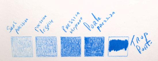 Exemple de pression à exercer pour dessiner aux crayons de couleur