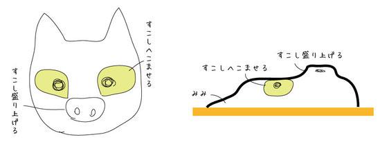 正面図と断面図のラフスケッチサンプル