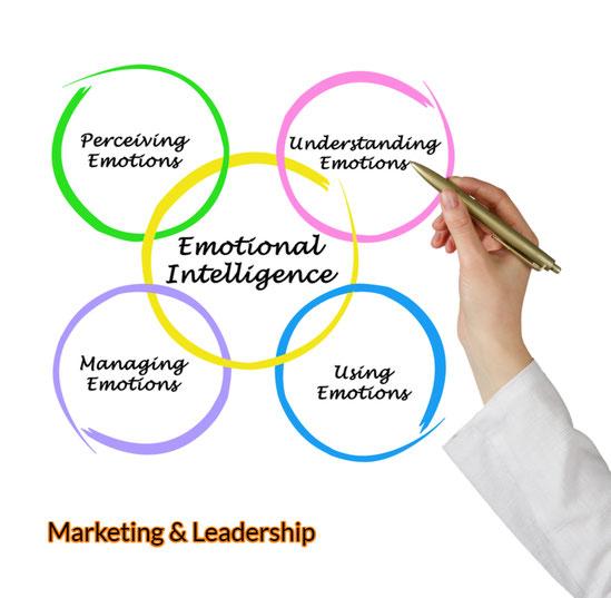 Cos'è l'intelligenza emotiva