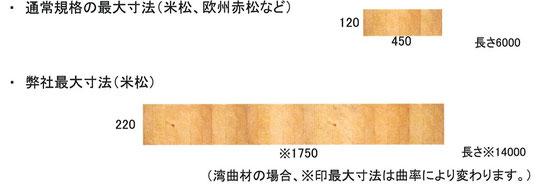 構造用集成材 湾曲集成材 小断面 中段面 大断面 愛知県 あいち認証材 岐阜県
