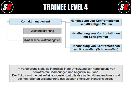 SC Int'l - Street Combatives - Trainee Program Level 4 (deutsch)