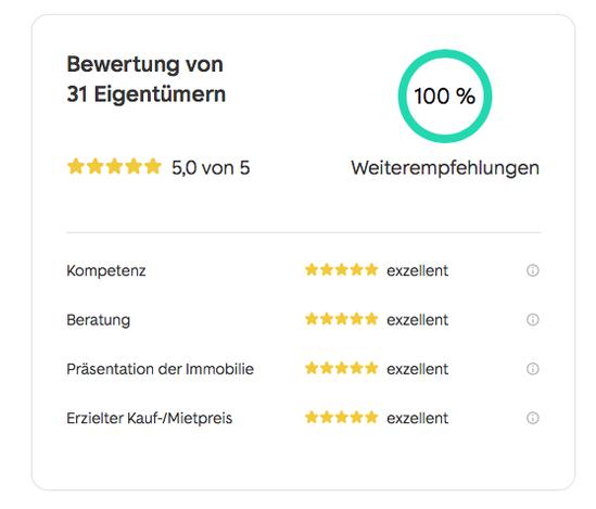 Bewertung für FT Immobilien 24 - Immobilienmakler München