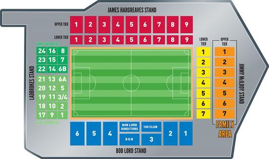 Sitzplan FC Burnley Turf Moor, Quelle: www.burnleyfootballclub.com