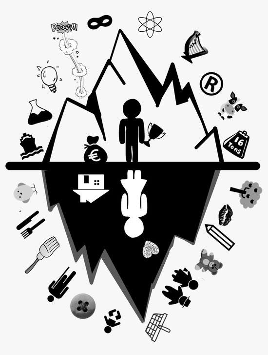 iceberg, economía feminista, producción, reproducción, Aradia, cuidados, poder