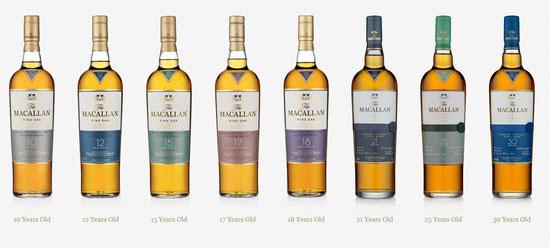 The Macallan Fine Oak Serie - Foto Macallan Distillery