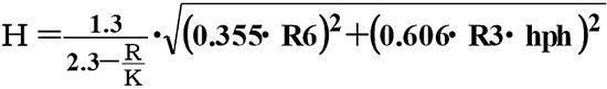 高調波電力合計値(kVA)