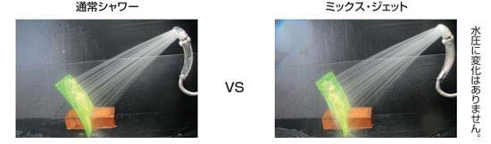 勢い(水圧)の比較