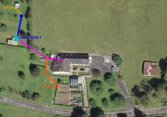 Plan simplifié de l'installation du récupérateur d'eau fonctionnant par gravitation naturelle chez Jean Claude Dutter au Bager d'Oloron