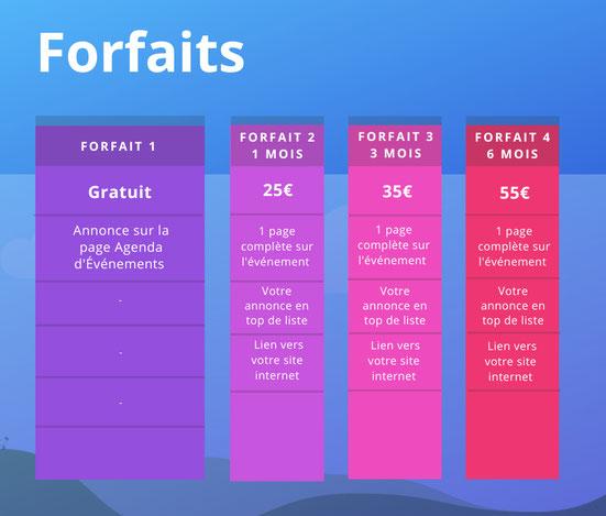 Agenda du Bien-Être en Touraine annoncez une conference en presentiel ou par visioconference - via energetica