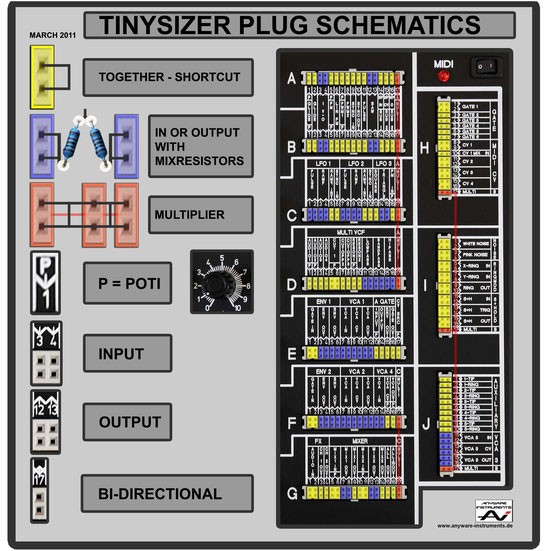 TINYSIZER Plugboard schematic