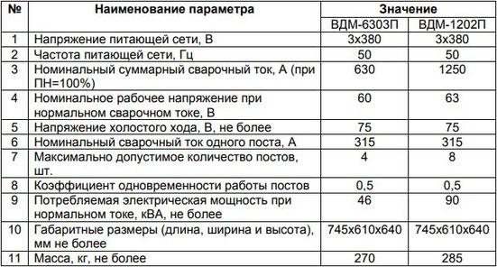 Характеристики ПАТОН ВДМ-6303П