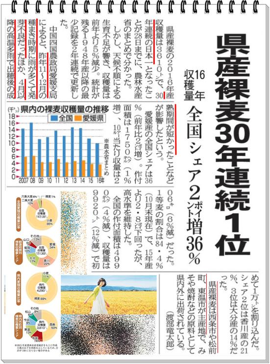 愛媛新聞 掲載記事抜粋 (2016.11.29)
