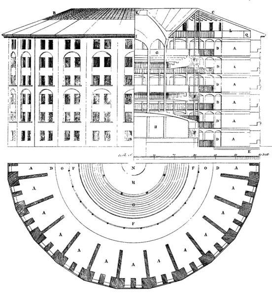 """Il progetto del famoso """"Panopticon"""" di Jeremy Bentham, da Foucault considerato paradigma del nuovo ordine disciplinare"""