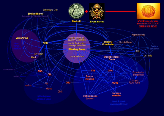 Structuration mondiale de l'organisation Illuminati - Cliquer pour agrandir