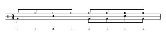 Schlagzeug Beats Noten