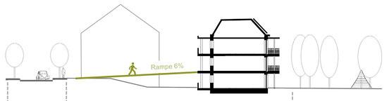 LiNa Geländeschnitt mit Rampe