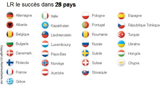 Les pays LR Health & Beauty Systems en un coup d'œil :