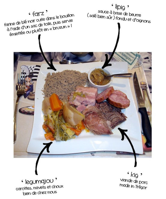 recette typique kig ha farz finistère bretagne brest Pays d'iroise