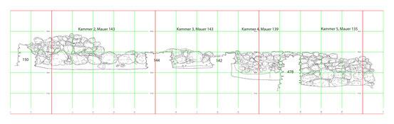 Ansicht der Mauern M143, M139 und M135 (Zeichnung A. Tanner).