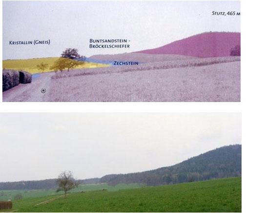 oben: Ausschnitt aus Tafel des Geo-Parks; unten: zum Vergleich die dargestellte Landschaft
