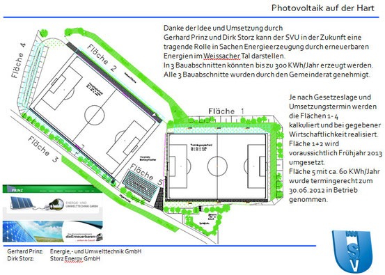 Bericht Stadionheft