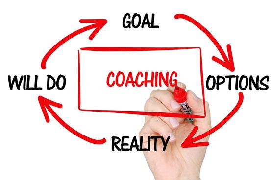 Grafik: Roter Schriftzug Coaching vor Linien im Hintergrund