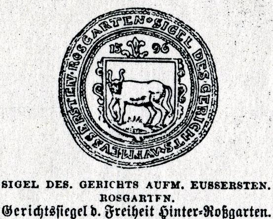 Хинтер-Россгартен   Кёнигсберг