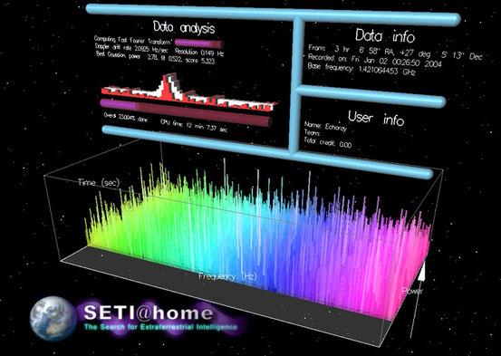 Der Bildschirmschoner des SETI@home-Client