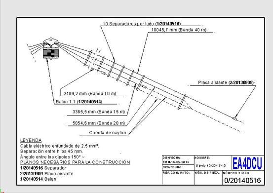 Antena dipolo 40, 20, 15 y 10 metros