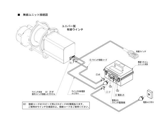 UP700RC-1 無線リモコンユニット ウインチとの接続図