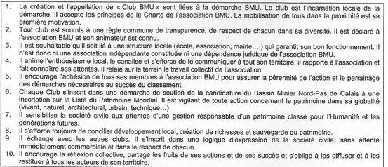 Pour la création des clubs pas besoin de déclaration en sous-préfecture. Il fallait juste s'engager avec une mairie et respecter la charte ci dessus.