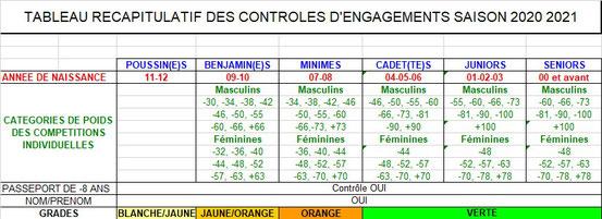Calendrier Judo Occitanie.Calendrier Officiel Ligue Occitanie De Judo